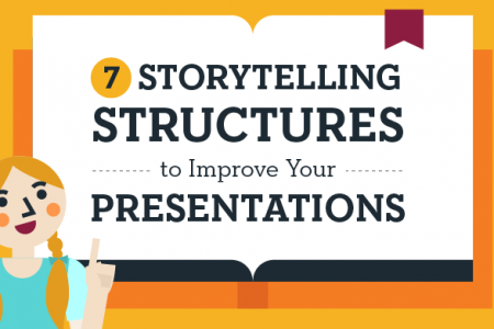 7 Storytelling Structures to Improve Your Presentations Infographic