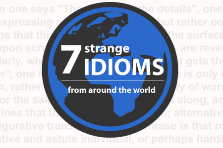 7 Strange Idioms From Around The World Infographic