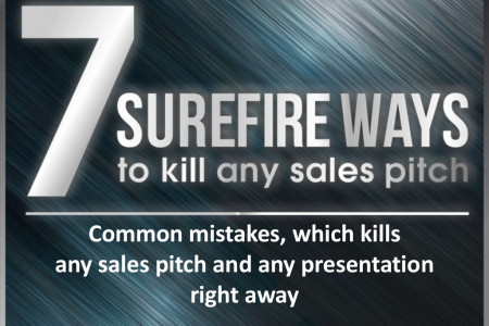 7 surefire ways to kill any sales pitch Infographic