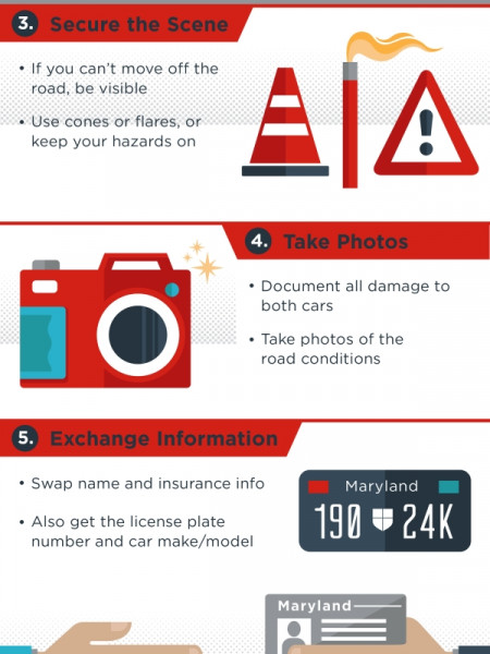 7 Things To Do After a Car Accident  Infographic