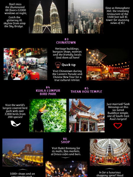 7 Things To Do In Kuala Lumpur - Infographic Infographic