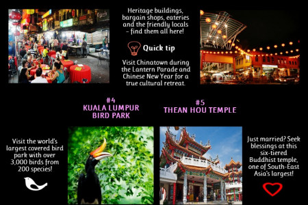 7 Things To Do In Kuala Lumpur Infographic