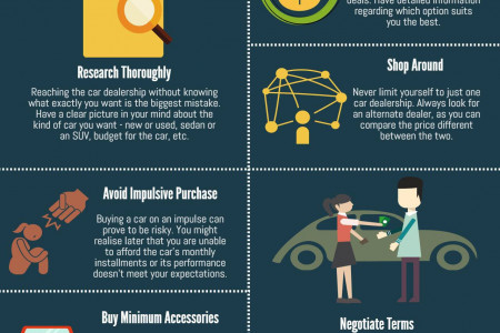 7 Things to Know Before Buying a Car Infographic