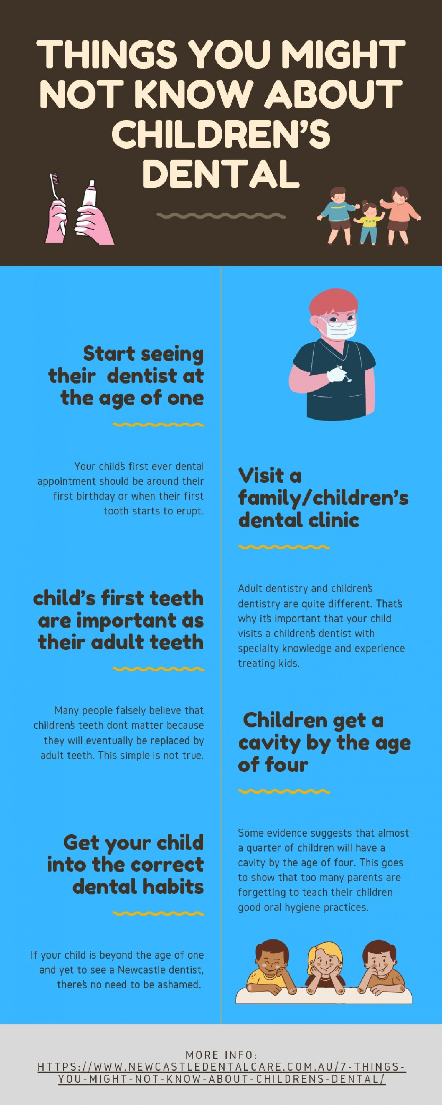 Things You Might Not Know About Childrens Dental Infographic