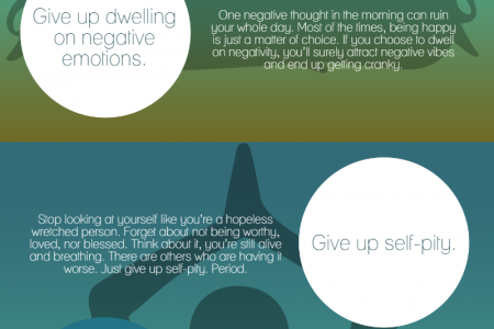 7 Things You Need to Give Up for a Positive Mental Health Infographic