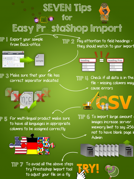 7 Tips for Easy PrestaShop Import Infographic