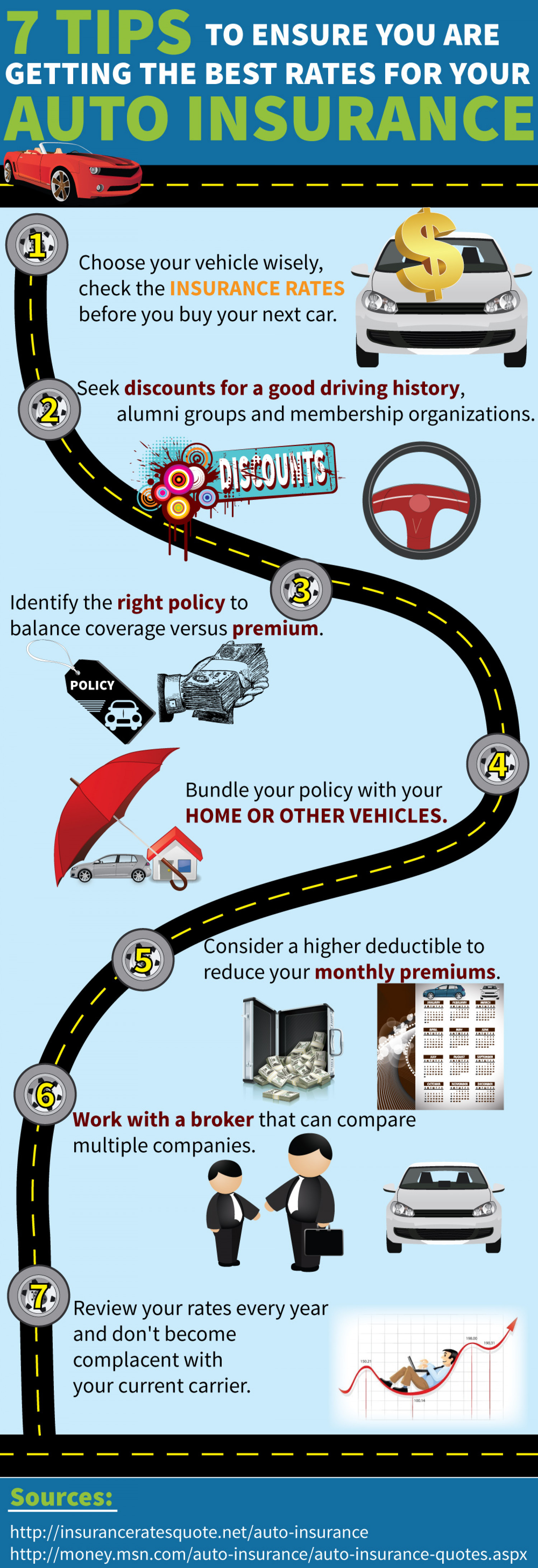 7 Tips For Saving With Auto Insurance Infographic