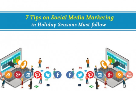 7 Tips on Social Media Marketing in Holiday Seasons Must follow  Infographic