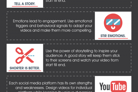 7 Tips To Create Share-Worthy Social Media Videos Infographic