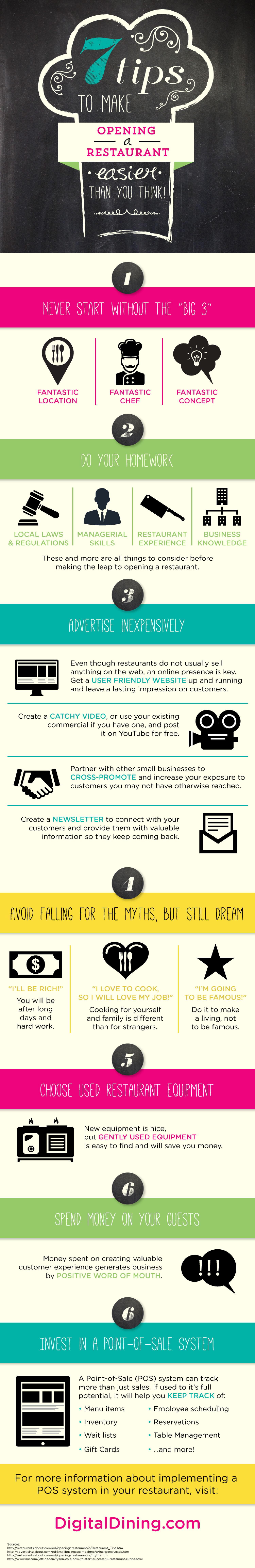 7 Tips to Make Opening a Restaurant Easier Infographic