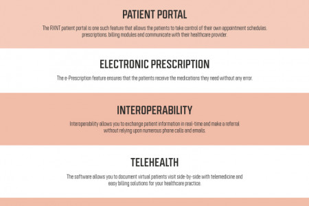 7 Top features of RXNT EHR software Infographic