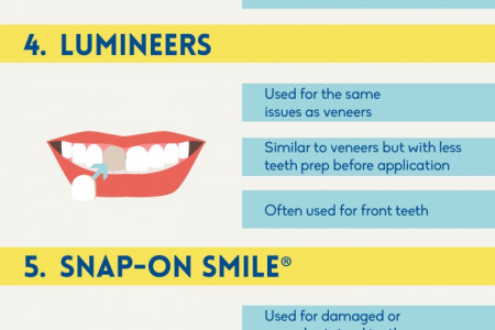 7 Ways a Smile Makeover Can Transform Your Appearance Infographic