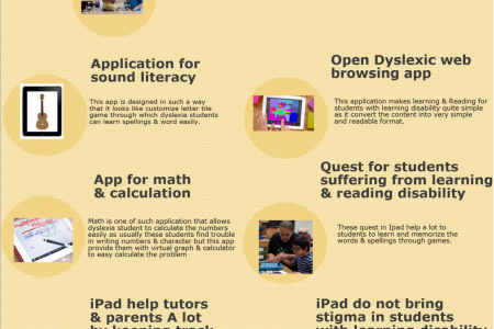 7 Ways IPAD can teach kids with learning disability Infographic