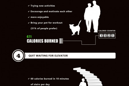 7 Ways of Reducing 2900 Calories Per Week Infographic