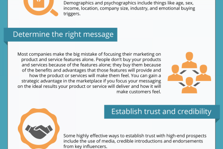 7 Ways To Attract Affluent Clients Infographic