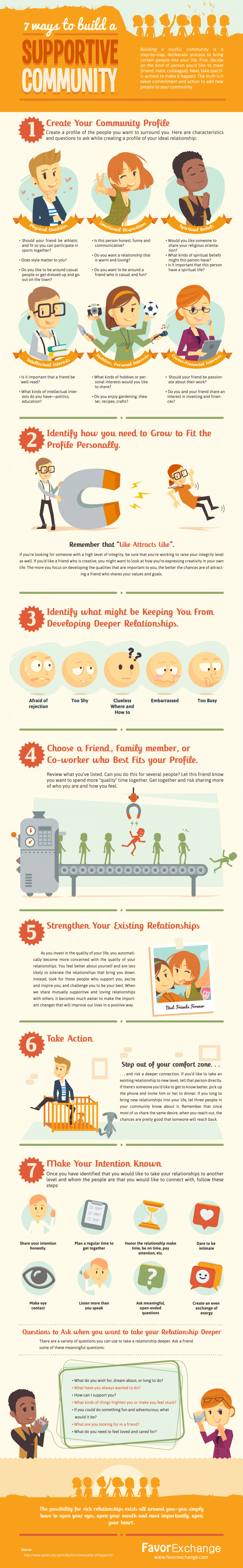 7 Ways to Build a Supportive Community Infographic