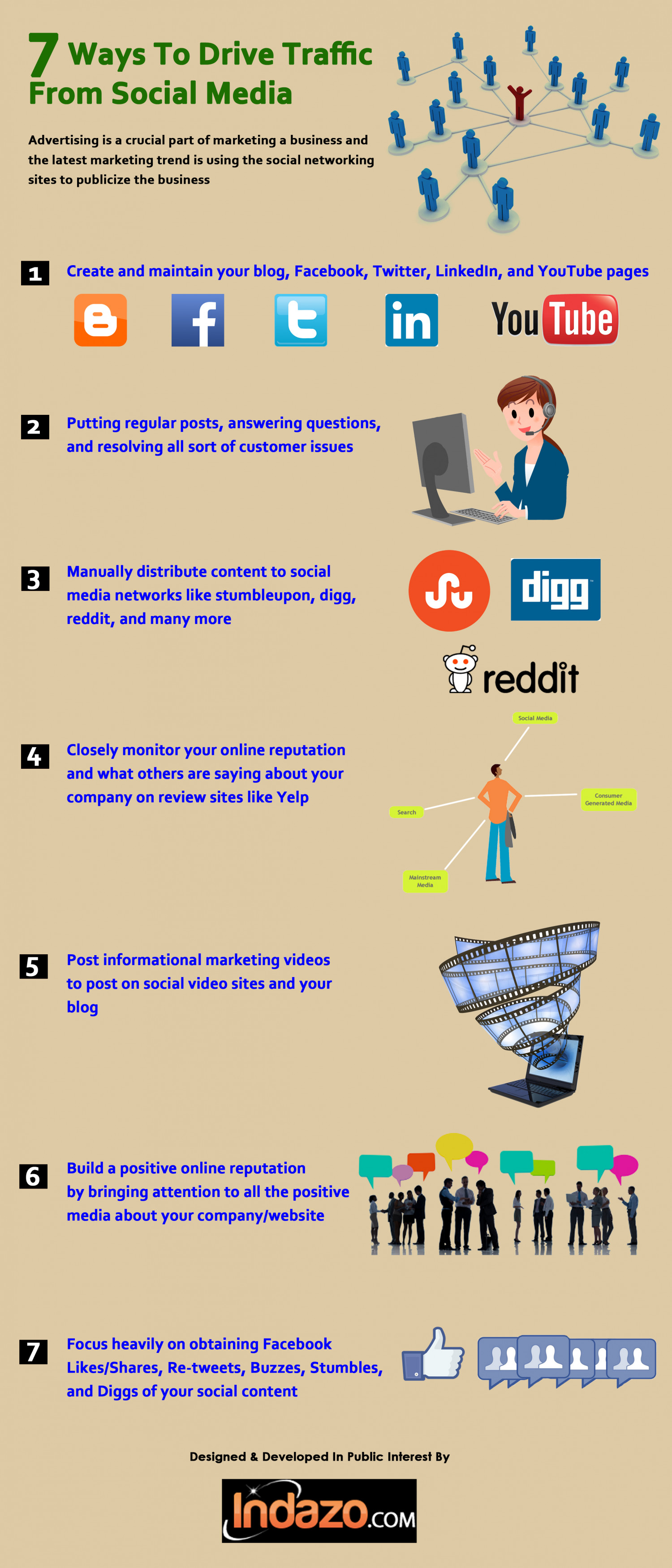 7 Ways To Drive Traffic From Social Media Infographic