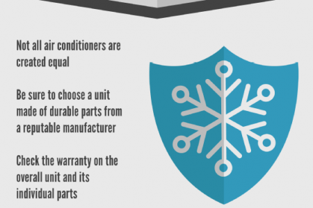 7 Ways to Help Your Air Conditioner Live Longer  Infographic