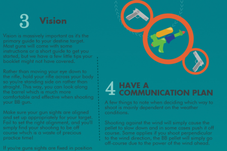 7 Ways To Improve Your Shooting Infographic