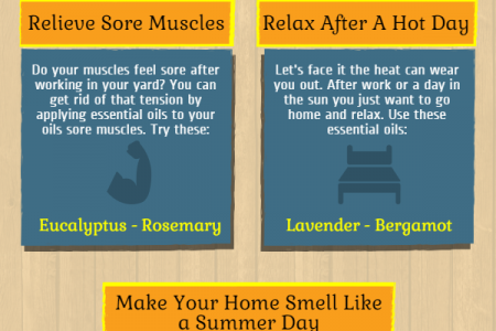 7 Ways to Make the Most of Essential Oils This Summer Infographic