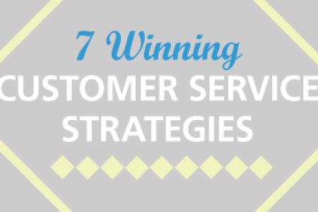 7 Winning Customer Service Strategies Infographic