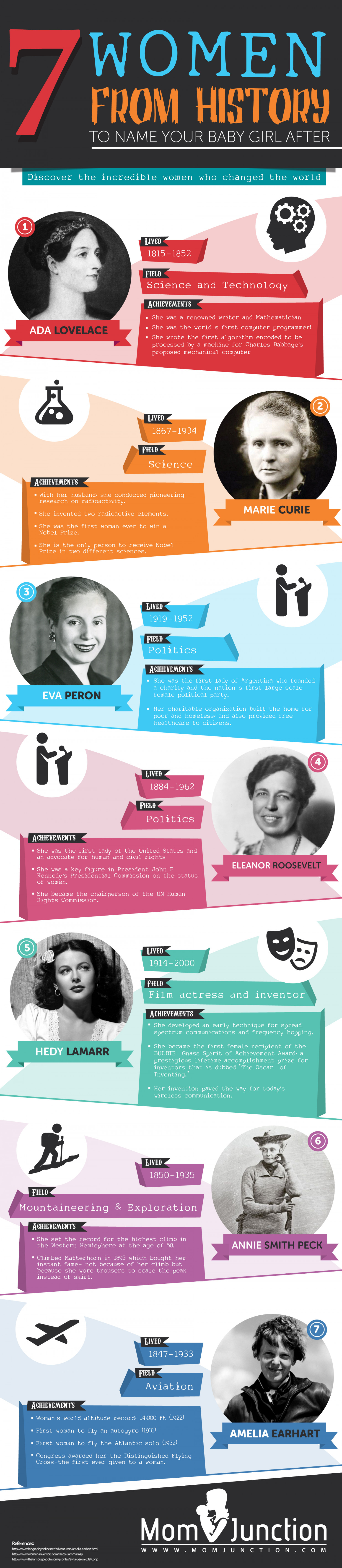 7 Women From History To Name Your Baby Girl After Infographic