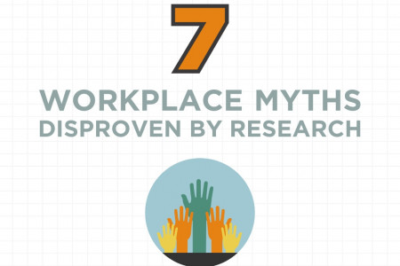 7 Workplace Myths Disproven by Research Infographic