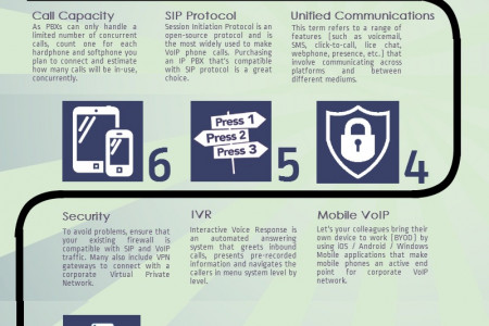 7+1 key considerations before buying a VoIP PBX Infographic