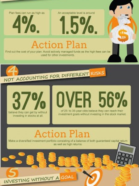 7 Big Retirement Investing Mistakes  Infographic