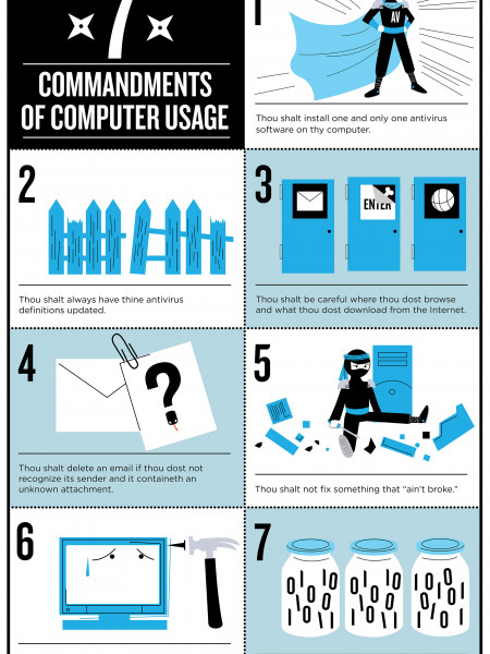 7 Commandments of Computer Usage Infographic