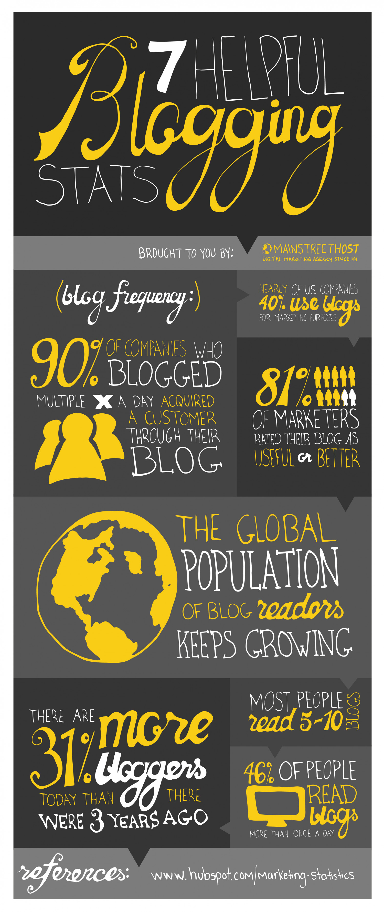 7 Helpful Blogging Stats Infographic