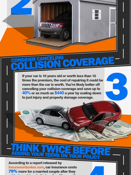 7 Tricks To Save Money On Car Insurance Infographic