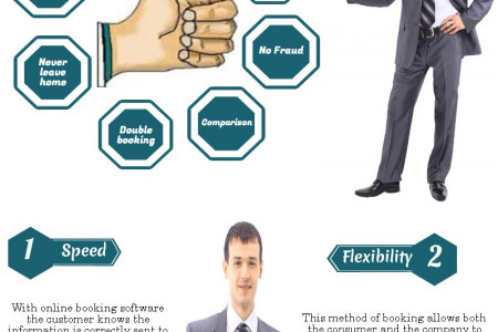 8 Advantages of Online Booking Software Infographic
