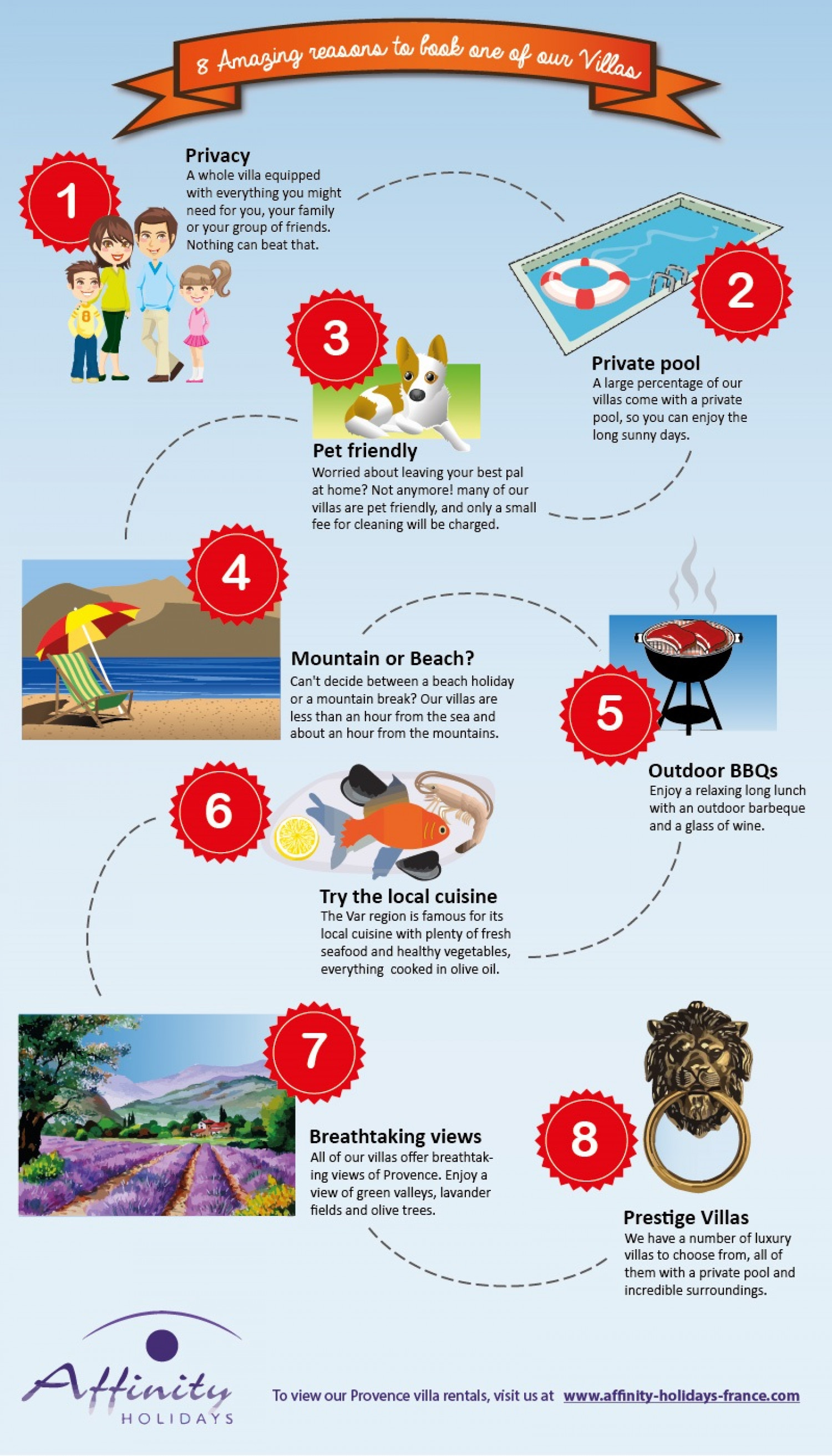 8 Amazing Reasons to Book one of our Villas - Affinity Holidays France Infographic