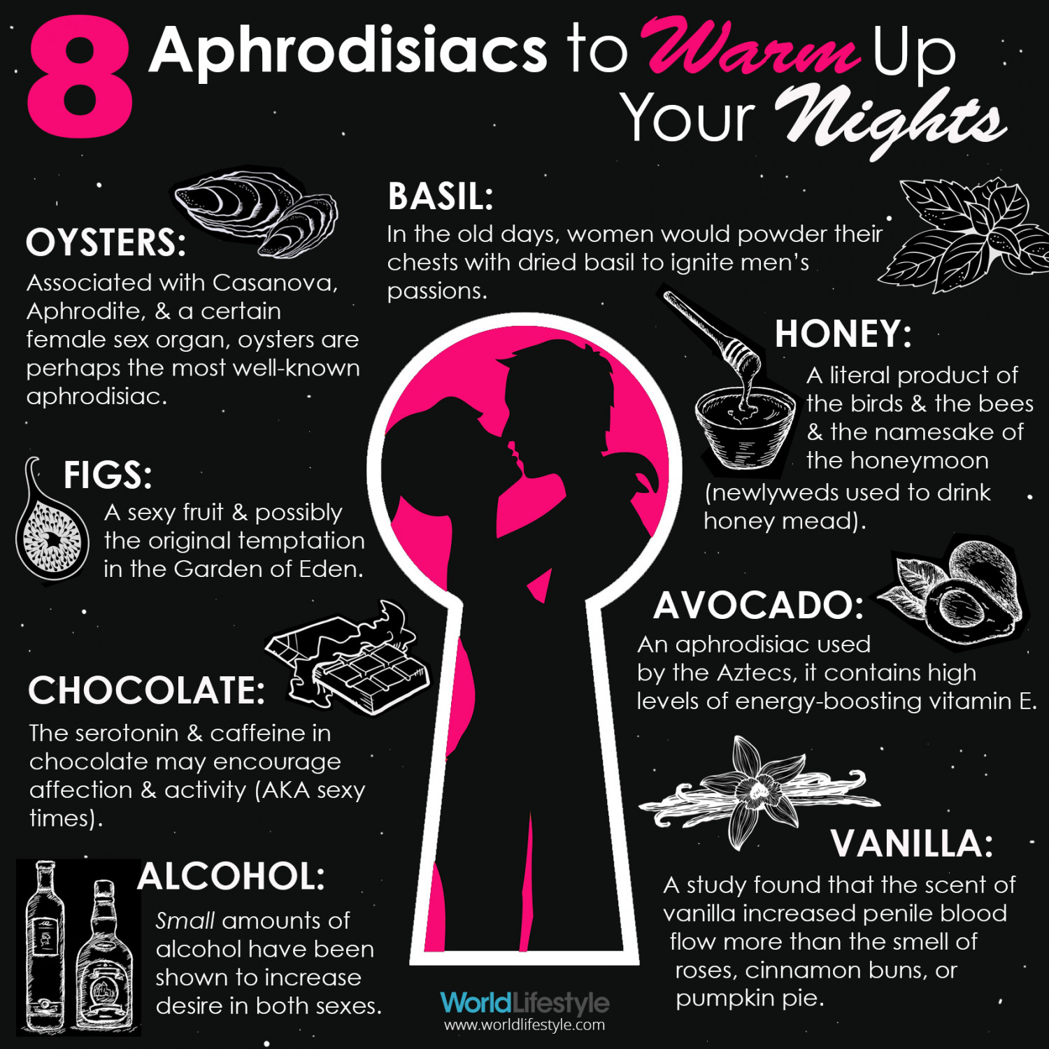 8 Aphrodisiacs to Warm Up Your Nights Infographic