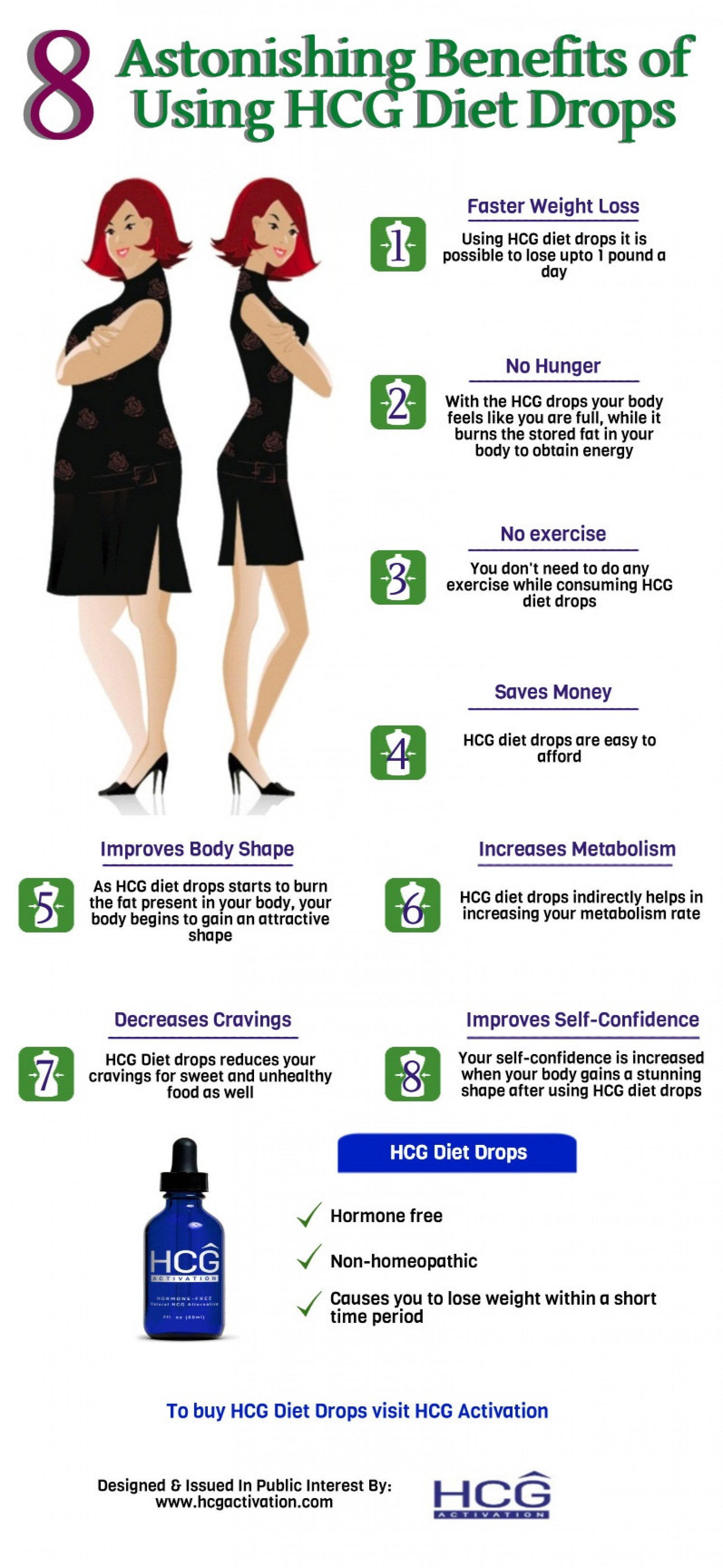 8 Astonishing Benefits of Using HCG Diet Drops Infographic