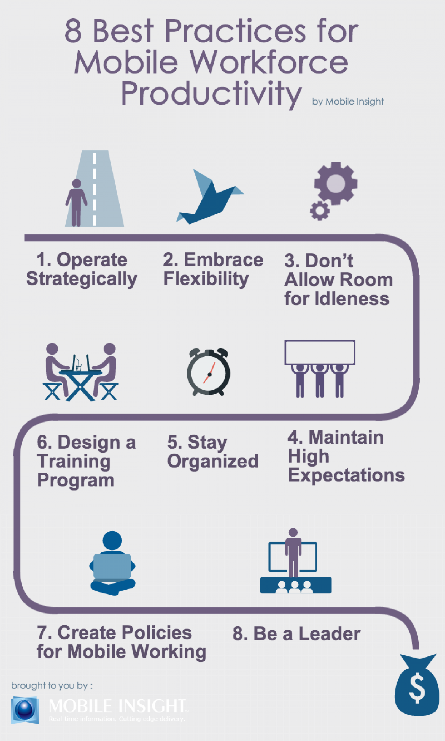 8 Best Practices for Mobile Workforce Productivity Infographic