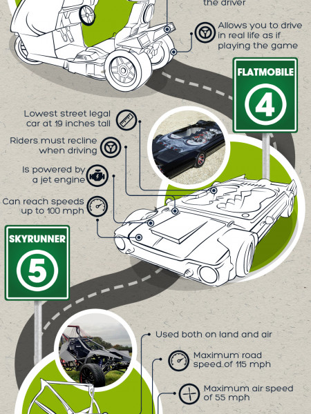 8 Cars You Won't Believe Are Street Legal Infographic