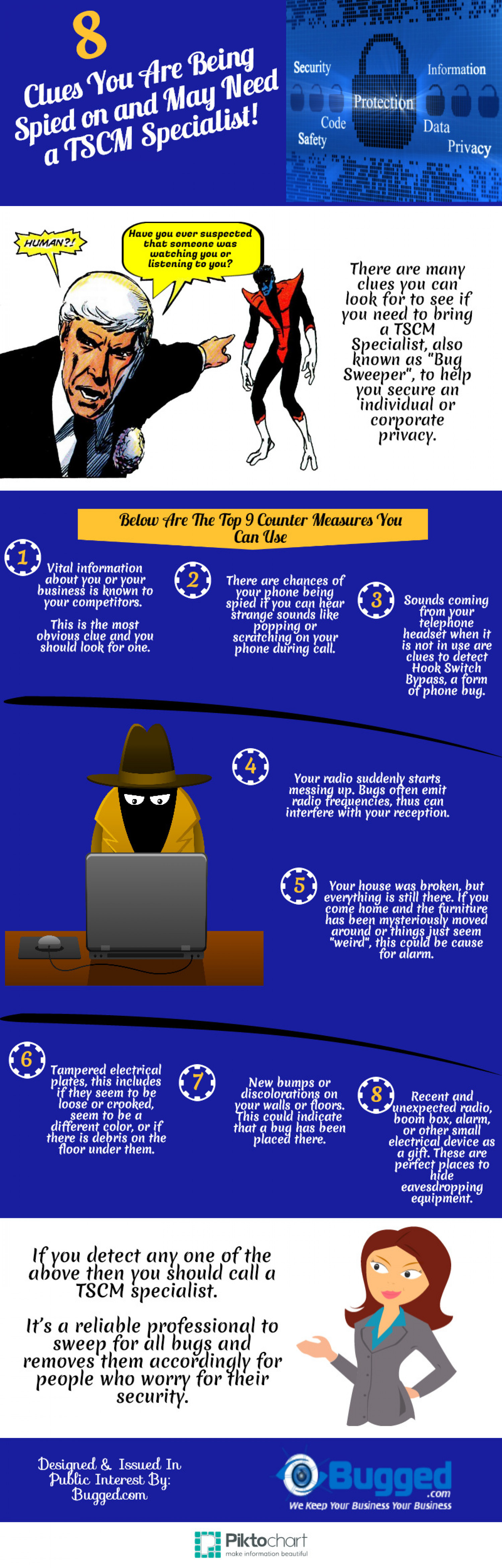 8 Clues You Are Being Spied on and May Need a TSCM Specialist! Infographic