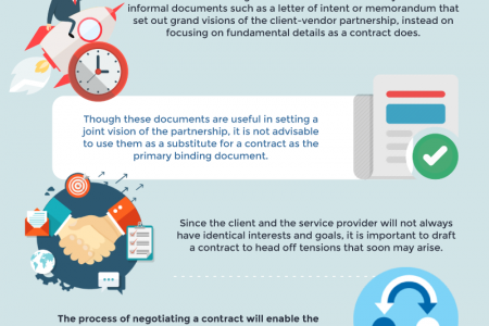 8 Common Misconceptions About Outsourcing Infographic