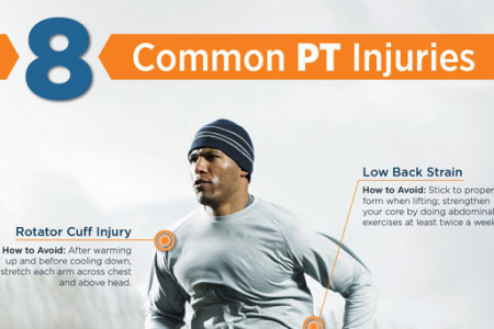 8 Common PT Injuries (and How to Avoid Them) Infographic
