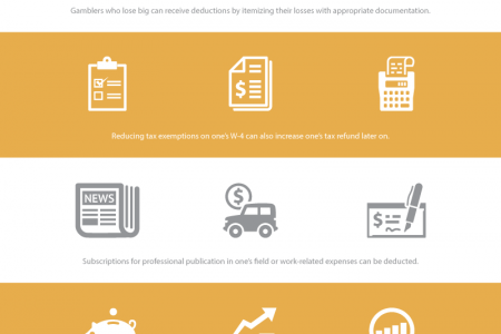 8 Commonly Missed Tax Deductions that can Save a Bundle Infographic