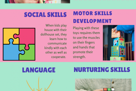 8 ESSENTIAL DEVELOPMENTAL BENEFITS OF PLAYING WITH DOLLS Infographic