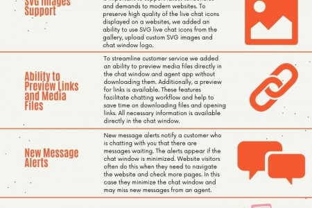 8 Essential Live Chat Software Features to Improve Your Customer Service Infographic