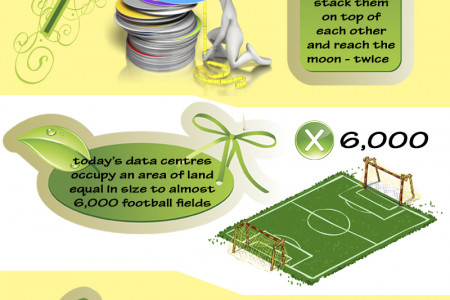 8 Facts on Modern Data You Should Know Infographic