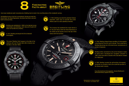 8 Fantastic Facts about Breitling Infographic