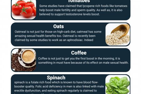 8 Foods That Help in Boosting Blood Flow Infographic