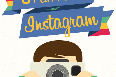 8 Fun Facts About Instagram Infographic