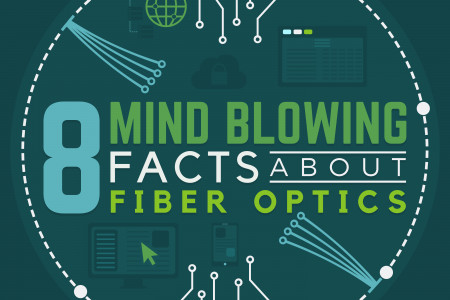 8 Mind Blowing Facts about Fiber Optics Infographic