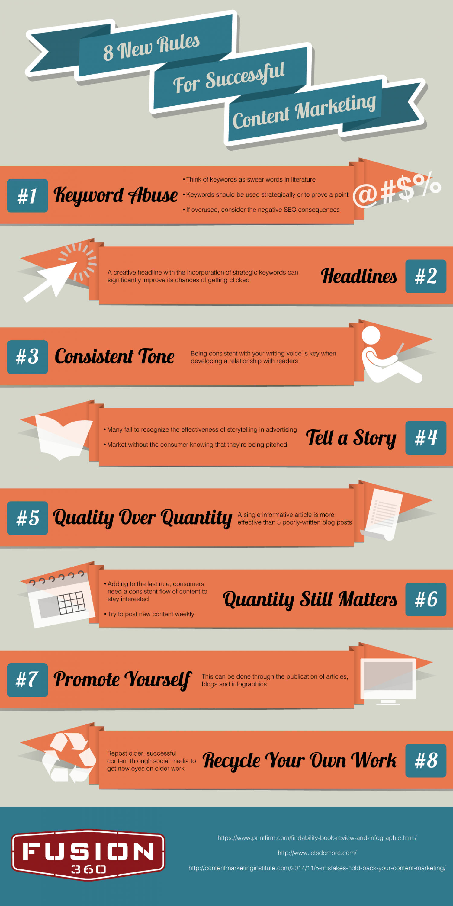 8 New Rules for Successful Content Marketing Infographic